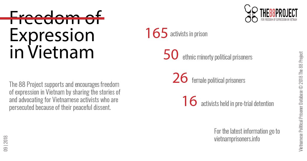 Infographic November 2018